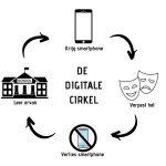 Doorbreek de vicieuze digitale cirkel met deze 5 tips